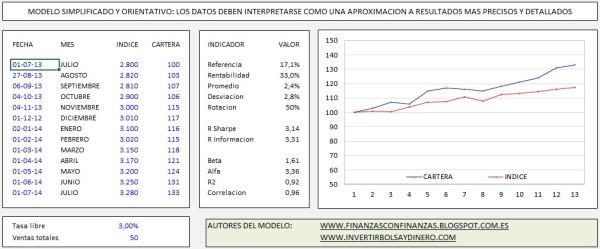 excel para calcular la rentabilidad de mi cartera de inversión y acciones