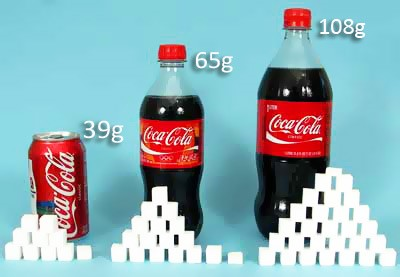 comprar acciones de Coca-Cola y azúcar
