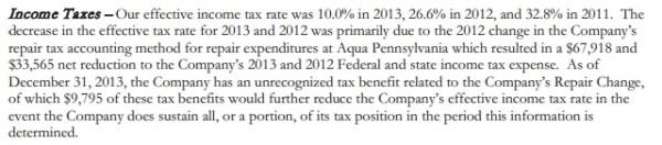 tasa impositiva aqua america