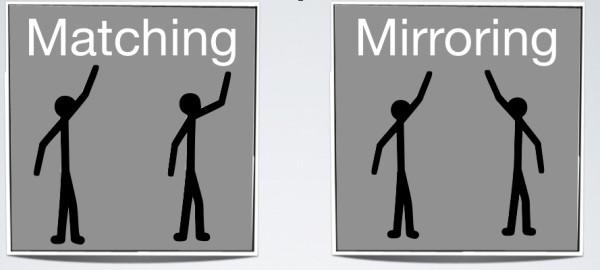 matching and mirroring ejemplo