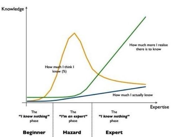 principiantes en Bolsa y cómo aprender a invertir