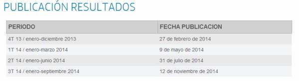 publicacion resultados telefonica 2014