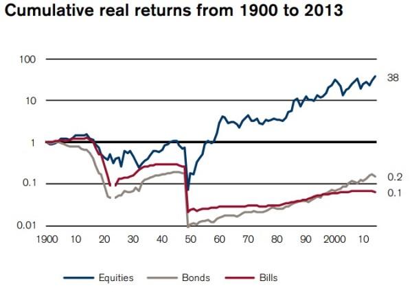 ¿dónde es más rentable invertir mi dinero? bolsa alemana