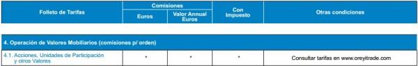 comisiones comprar acciones en 2016
