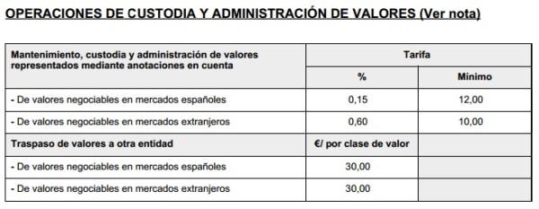 tarifas custodia 2017 y 2018 en España, México y Venezuela