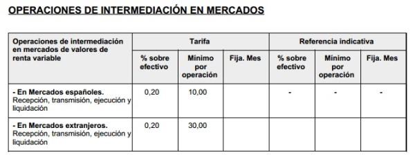 comisiones broker openbank 2017 en España, Argentina, México y Colombia