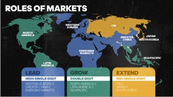 posición en el mercado de adidas por países del mundo