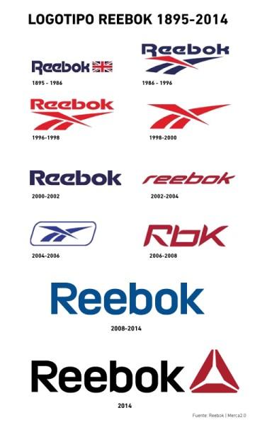 evolución del logo de reebok con los años