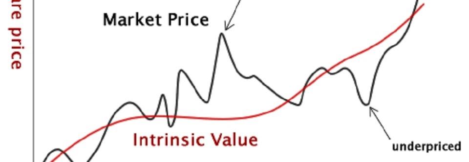 valor-intrinseco-acciones