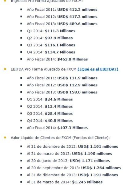 ingresos beneficios y cuentas de fxcm