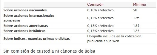 comisiones y tarifas cfds