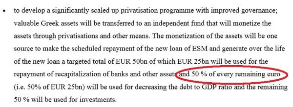 privatización de activos griegos