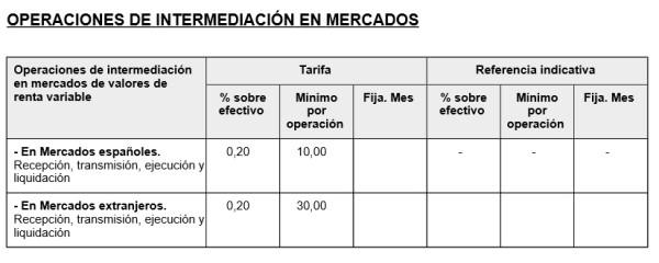 openbank comisiones en español 2016, 2017, 2018 y 2019
