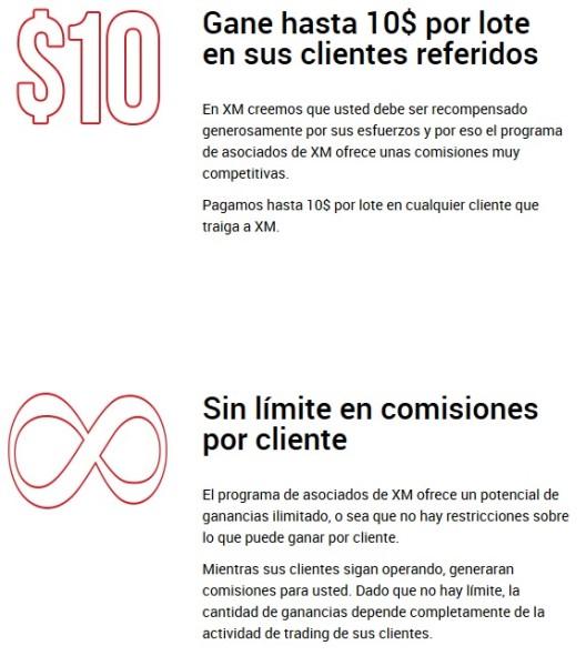 afiliados xm.com broker foex 2016 2017 2018 2020 en España y Ecuador