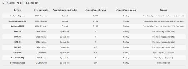 Mini comisiones para Argentina en el año financiero 2017