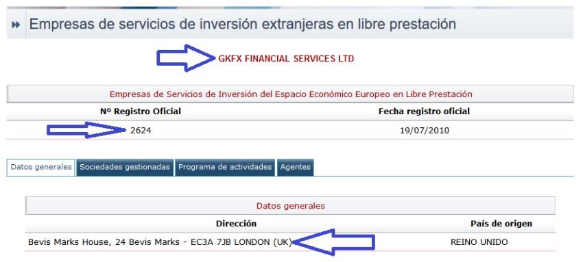 Regulado en la CNMV de España en 2017