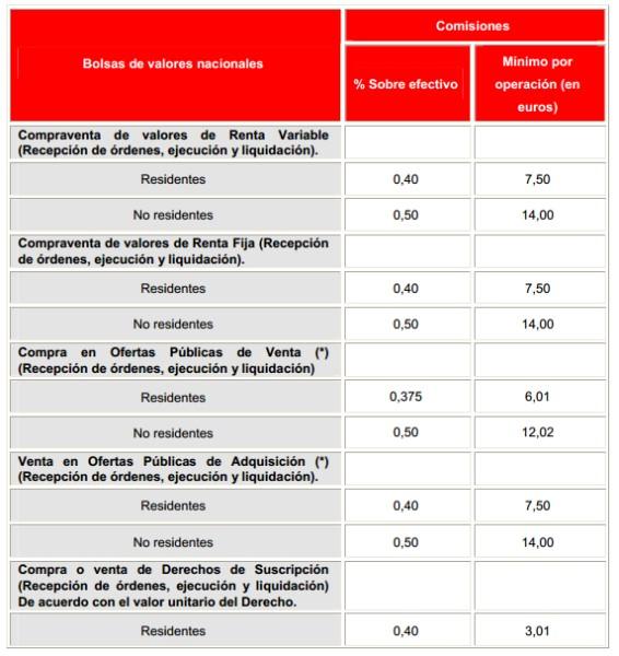 lista de comisiones en España y Argentina en 2017